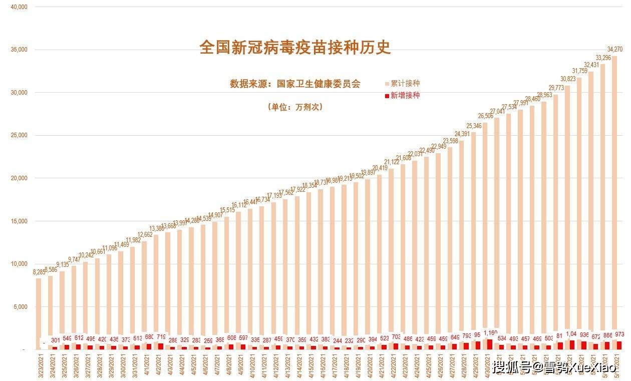 国民消费算gdp吗_2021消费信心报告 解码后疫情时代的中国消费新现实