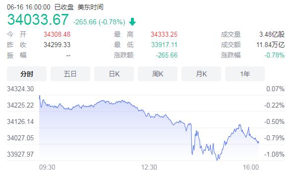 [美联储暗示提前加息,中国股市会是全球资本的避险港湾吗?]