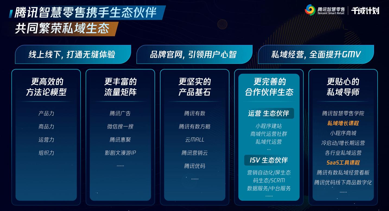 """落锤!腾讯智慧零售发布""""千域计划"""",共建私域繁荣生态"""