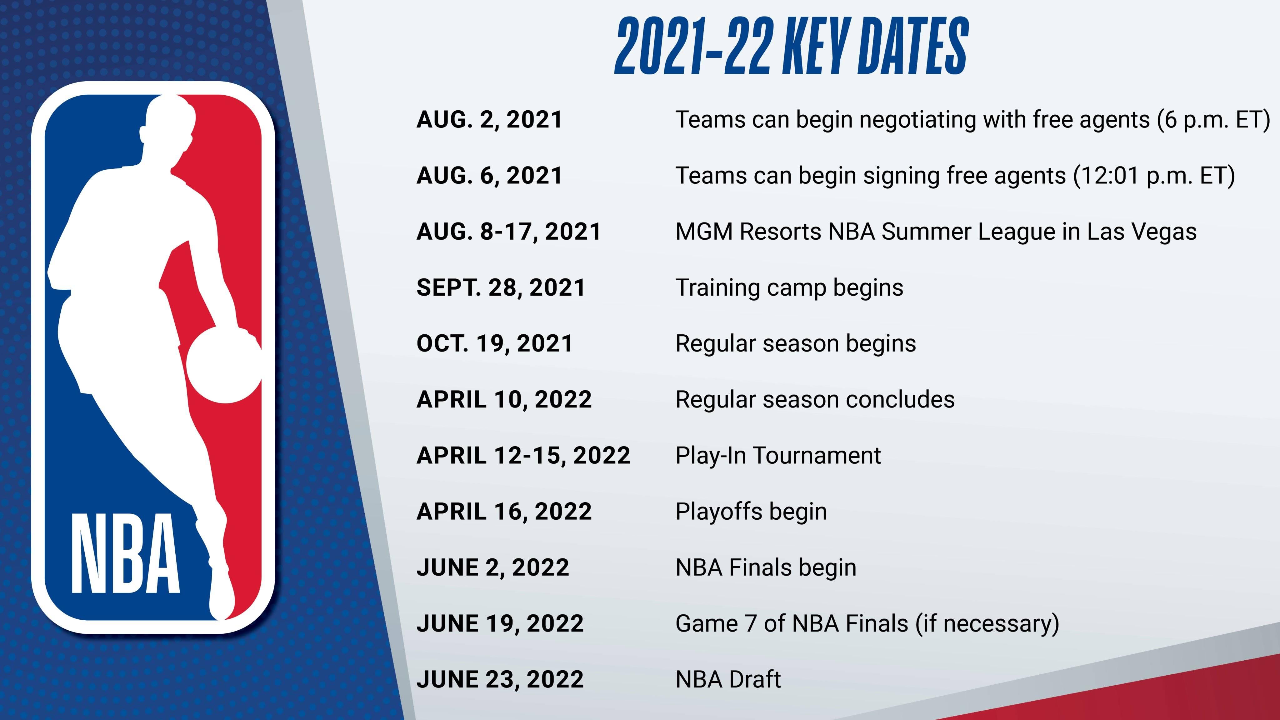 NBA官方公布新赛季日程安排:常规赛10月19日开打