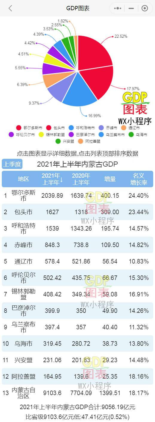 内蒙古蒙古GDP_内蒙古潜力满满的县城,人均GDP约12万元,保留有13座古城遗址
