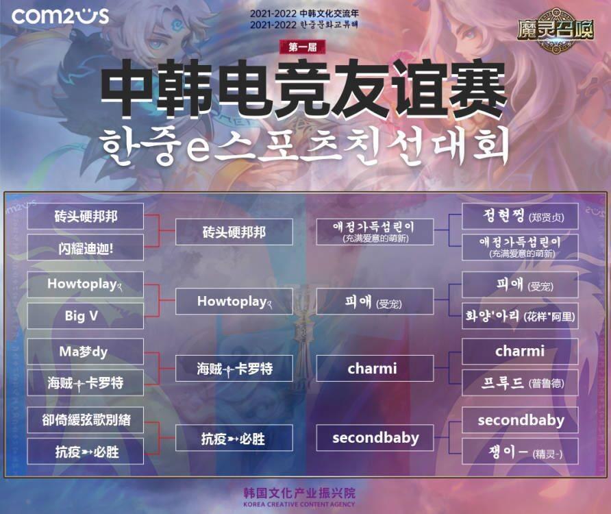 第一届中韩电竞友谊赛(两国实力选手成功进入决赛)