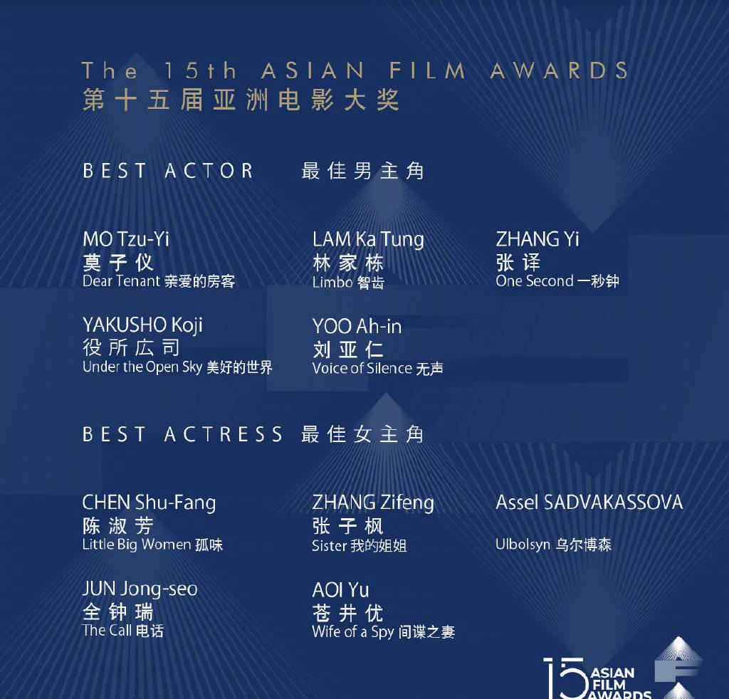 第15届亚洲电影大奖入围名单 《八佰》《刺杀小说家》分别入围两个技术类奖项