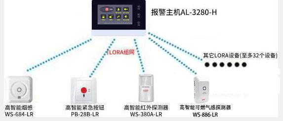 维安达斯-LORA探测器无线传输报警设计方案:(五)