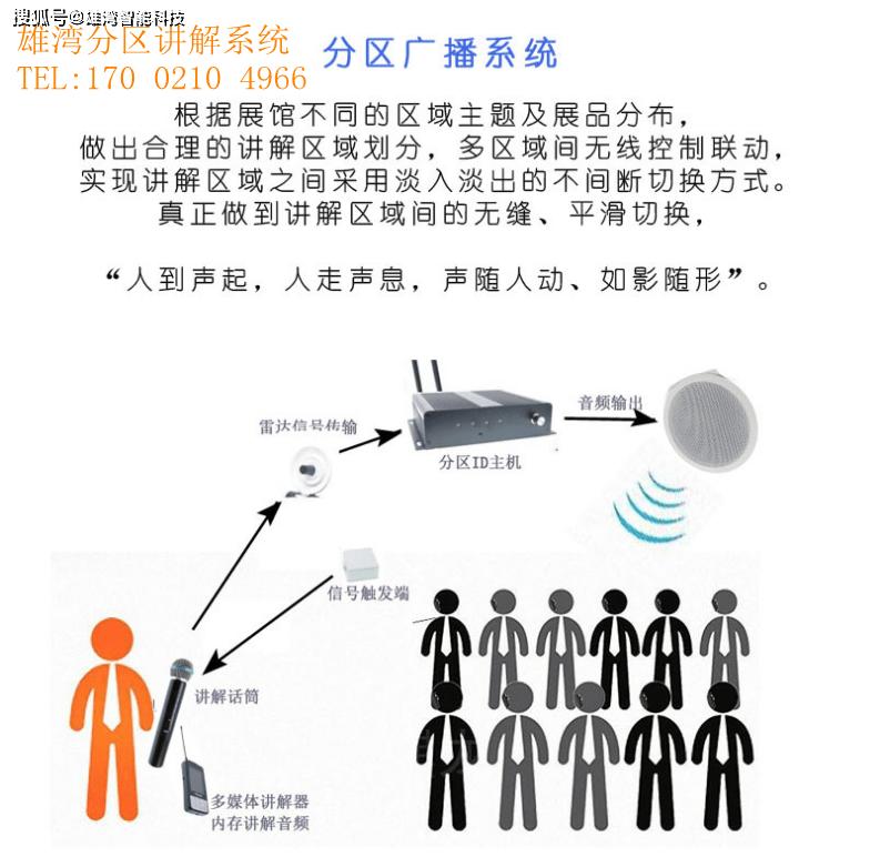 雄湾语音导览系统方案汇总