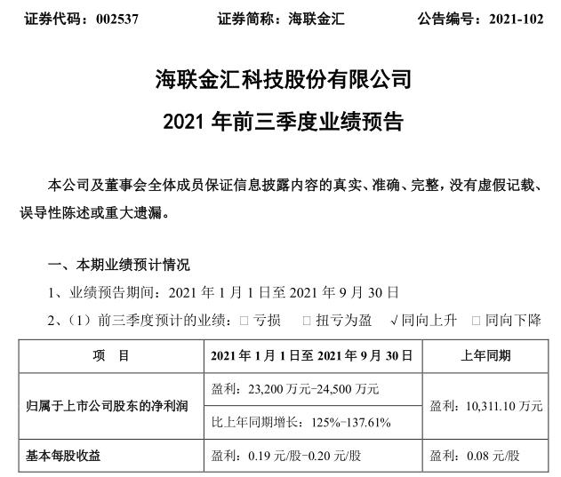 海联金汇前三季度净利润预增超125%,频遭股东减持,博升优势三年套现近8亿元