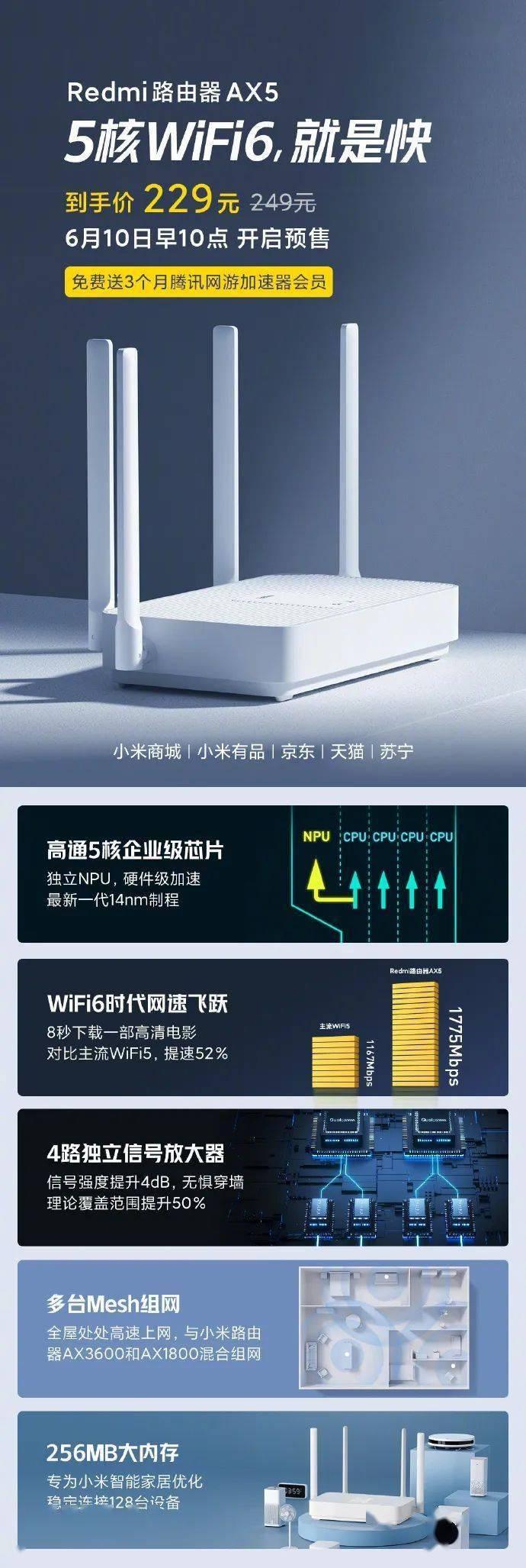 【新机】性价比最高的WiFi6路由器?