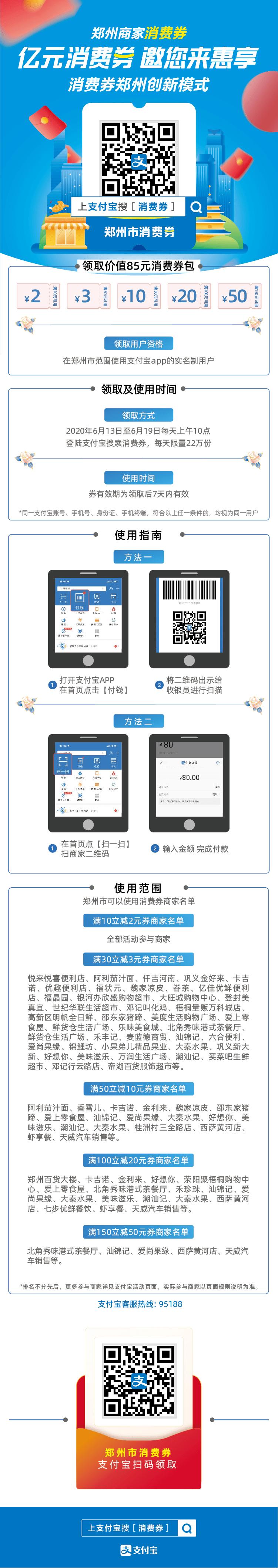郑州市消费券可以用在哪里 什么时候发放