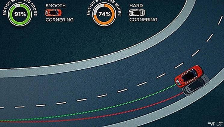 專治暈車 捷豹路虎為自動駕駛開發軟件