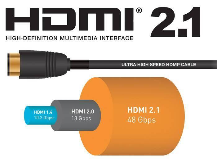 DP vs HDMI 谁才是游戏玩家最佳选择?的照片 - 19