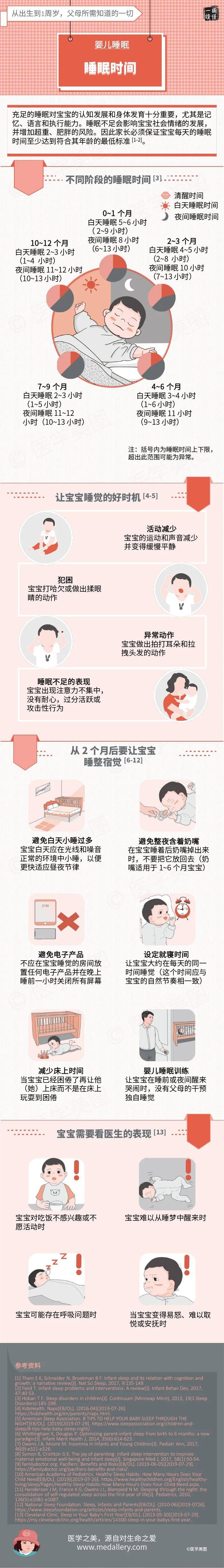 一图读懂丨婴儿睡多久才够?