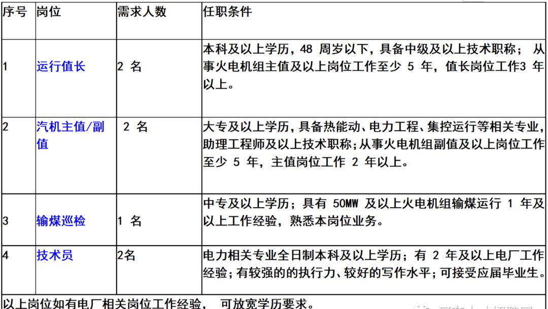 缴纳五险!内蒙古联源热电有限公司2021年招聘公告