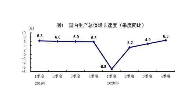 2019年gdp图_2019年中国gdp增长率