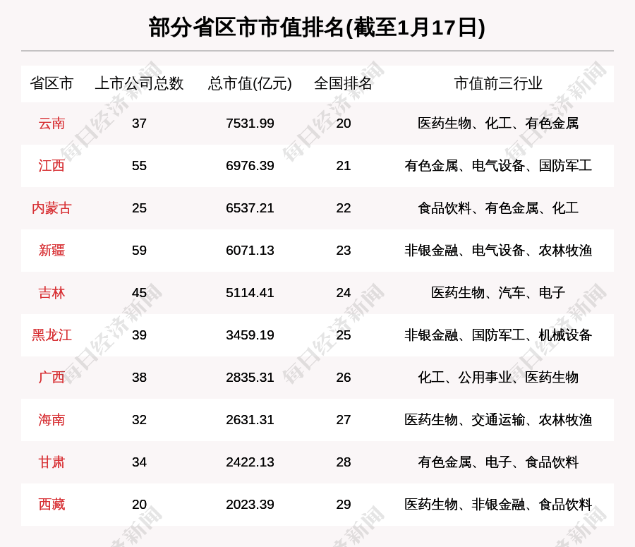 黑龙江股市周刊:黑龙江股票总市值下跌139.529亿元买入中智股份