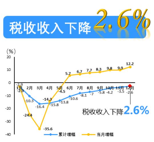 2020江西广西gdp已出_江西赣州与广西柳州的2020年一季度GDP来看,两者成绩如何