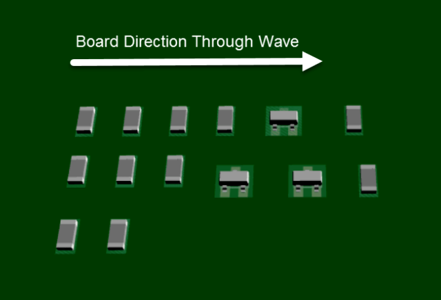 PCB元器件布局的十天技巧详细说明