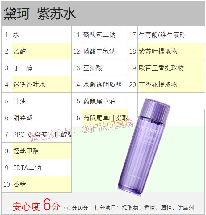 德妃· 紫苏水乳,是黛珂的平替吗