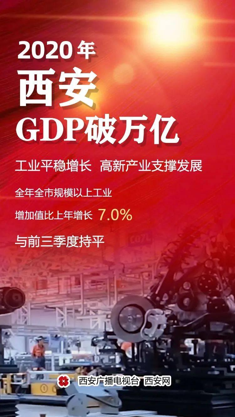 致敬gdp_西望:致敬西安万亿GDP的打造者