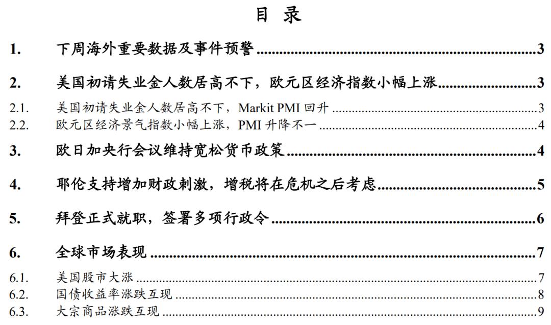 【东北宏申新峰/游】拜登政府顺利交接-海外宏周度观察(2021年第三周)