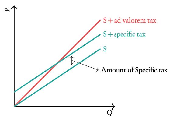 【IB笔记】经济HL干货 板块一:Microeconomics(下)