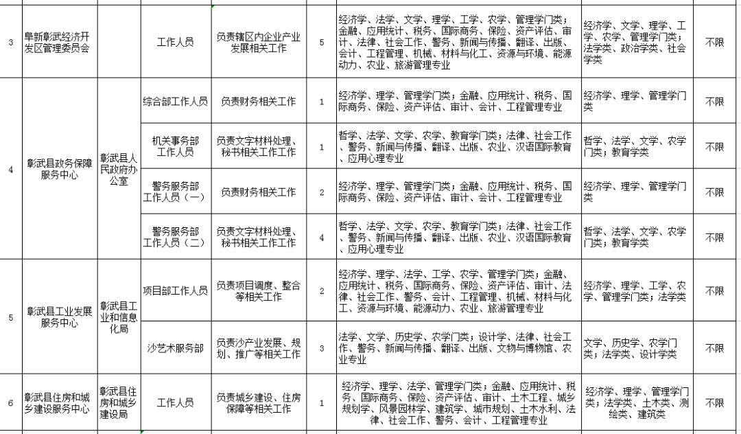 彰武县人口_彰武县的人口民族