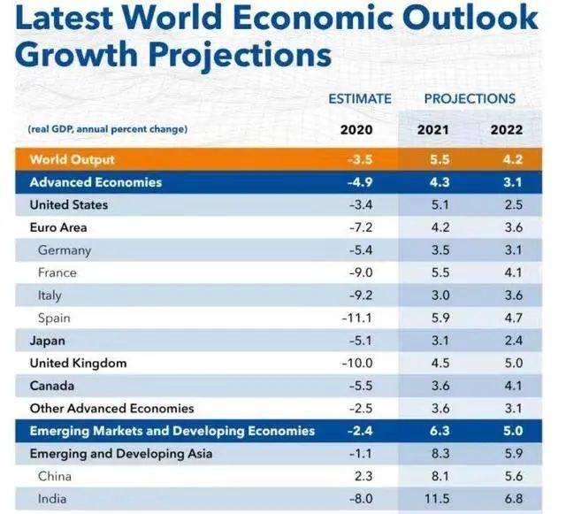 世界GDP1978到2021_我国1978年至今的gdp世界排名个是多少