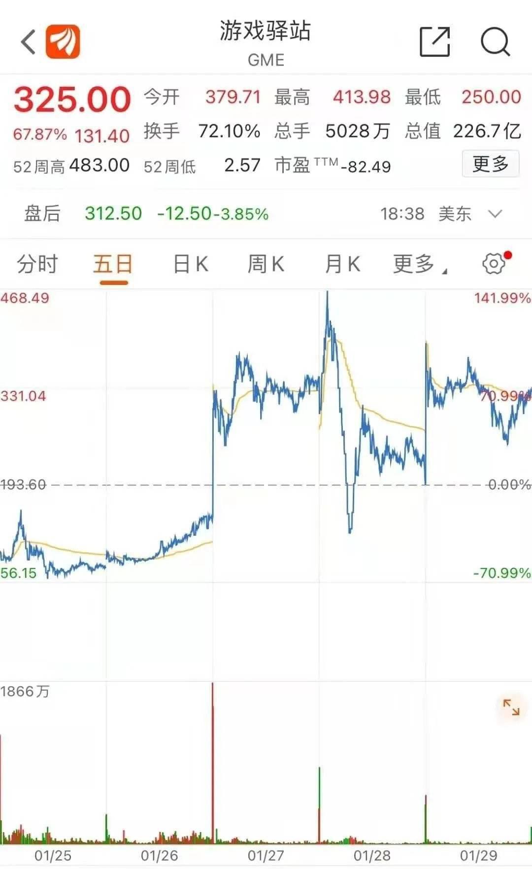 大熊!华尔街重创,上海海滩全面开放!房地产市场迎来了一个转折点