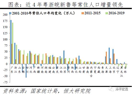 中国人口环境_中国人口形势报告|老龄化|劳动年龄人口|生育率|人口流动|少子