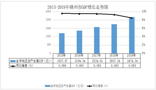 2021人口流入流出_河南流入流出人口(2)