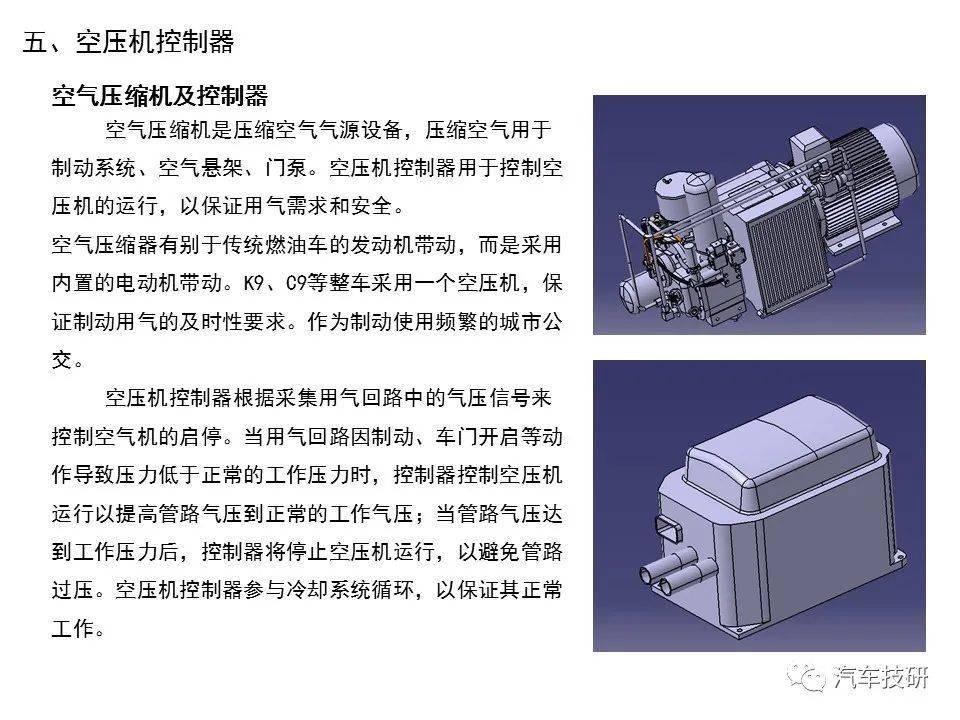电动车电机电控基本知识
