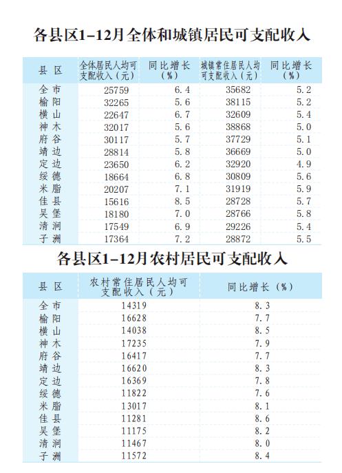 2020绵阳区县gdp_2020绵阳各区GDP出炉 你所在的区排第几