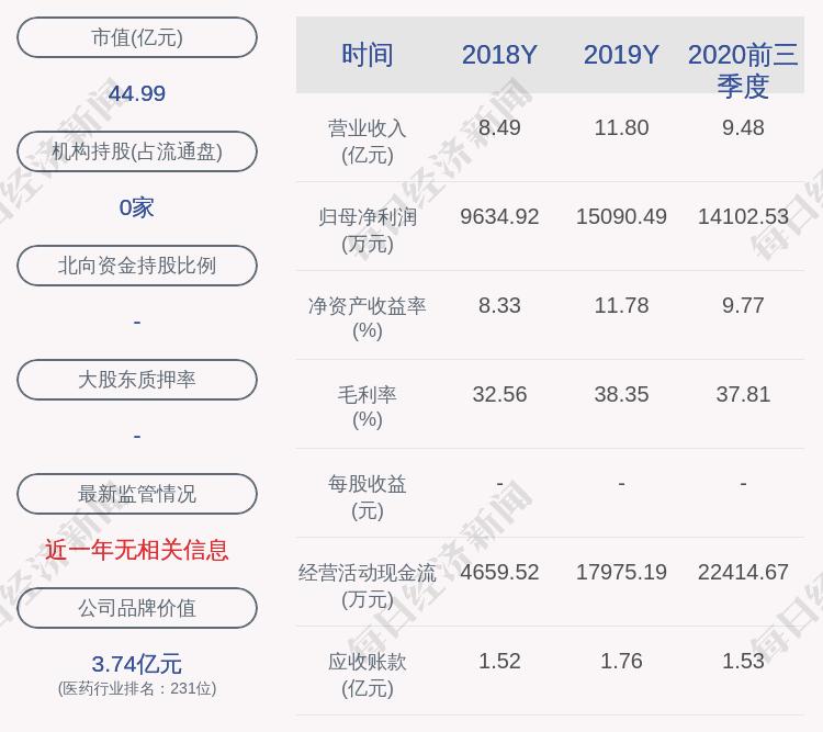 美诺华:拟收购宁波高新区美诺华医药创新研究院有限公司100%股权