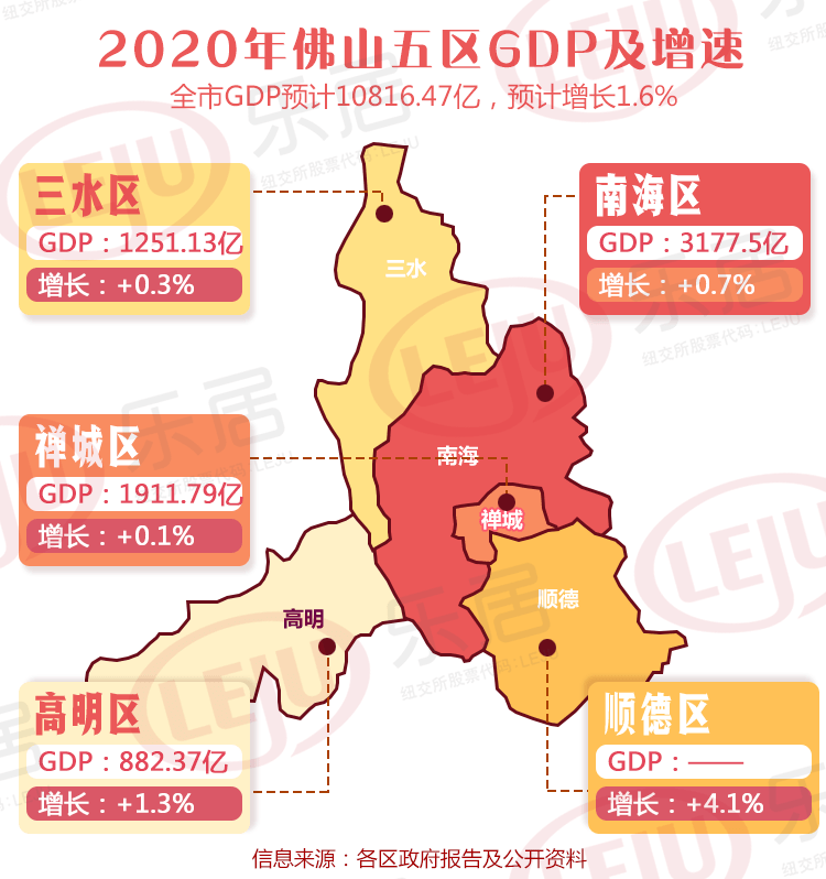 2020gdp佛山_佛山2020年房价地图