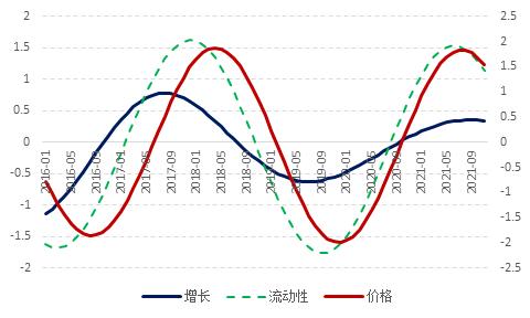 2021年美国经济总量_美国gdp2020年总量