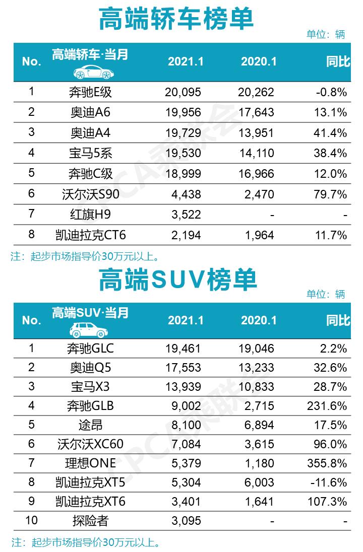 2021年中国按行业gdp排名_2021年Q1中国城市GDP排行 成都不敌苏州,合肥 福州崛起
