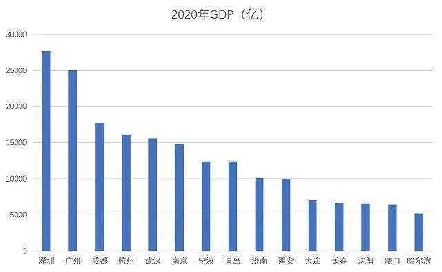 2020年陇南市gdp_市统计局发布 2020年陇南市国民经济和社会发展统计公报