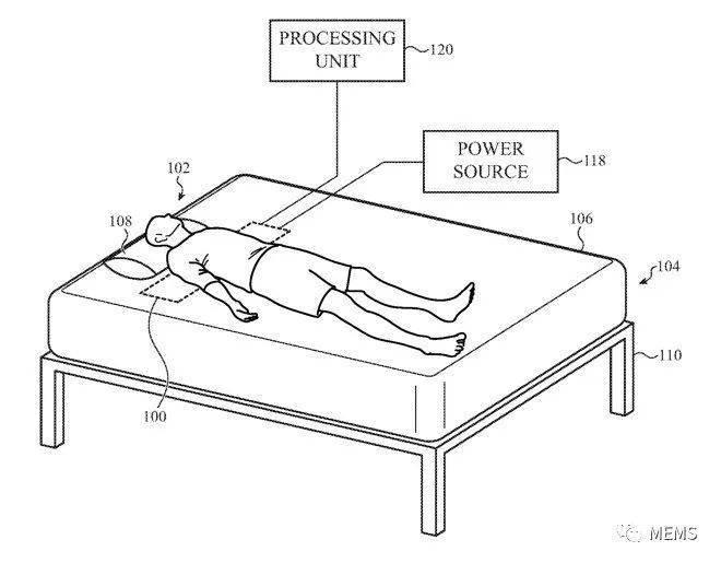 苹果希望通过纤薄的床铺压电传感器让睡眠追踪变得更容易
