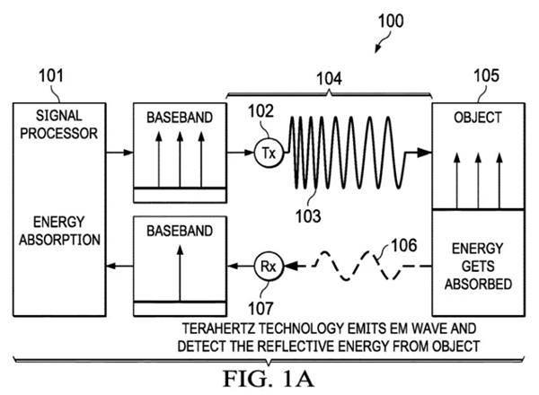 苹果为Apple Watch申请新专利:不用采血,就能监测血糖