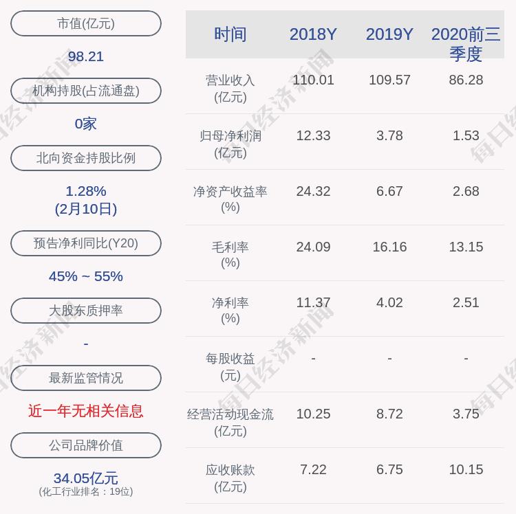 注意!新安股份:股东吴严明等计划合计减持不超过200万股