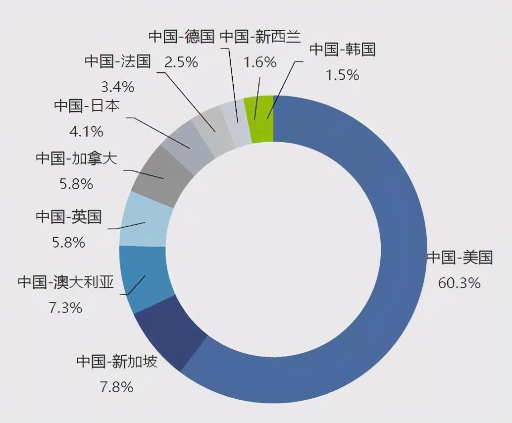 """华人AI学者大盘点:清华培养人才最多,韩家炜、吴恩达论文被引数""""登顶""""  第10张"""