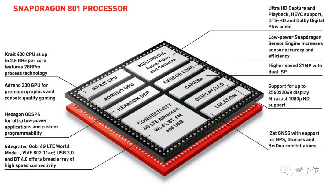 人类刚给火星送去Linux系统,以及一款安卓手机芯片  第17张