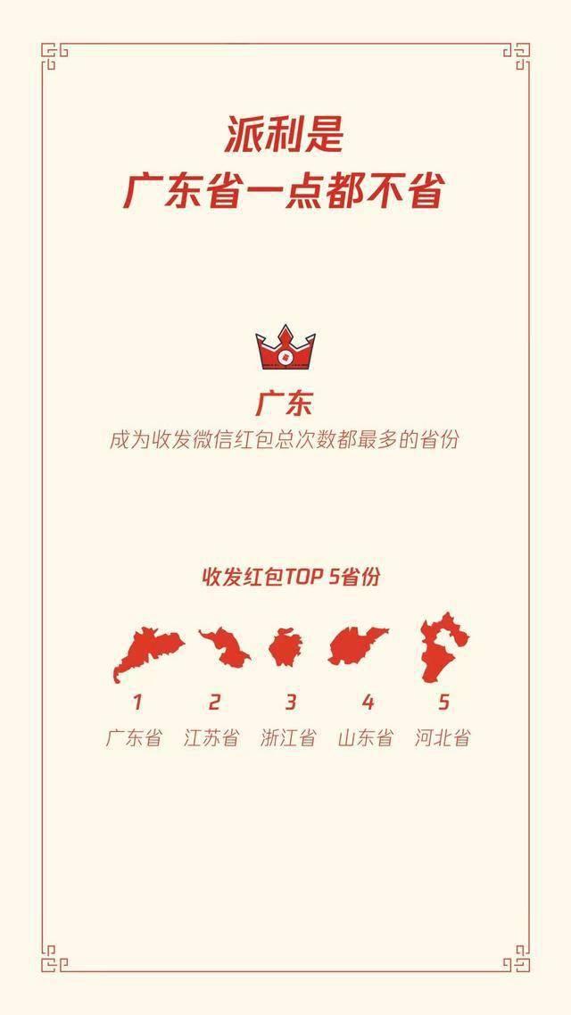 春节人均拥有7.37个微信红包封面,网友:缺个给我发红包的人