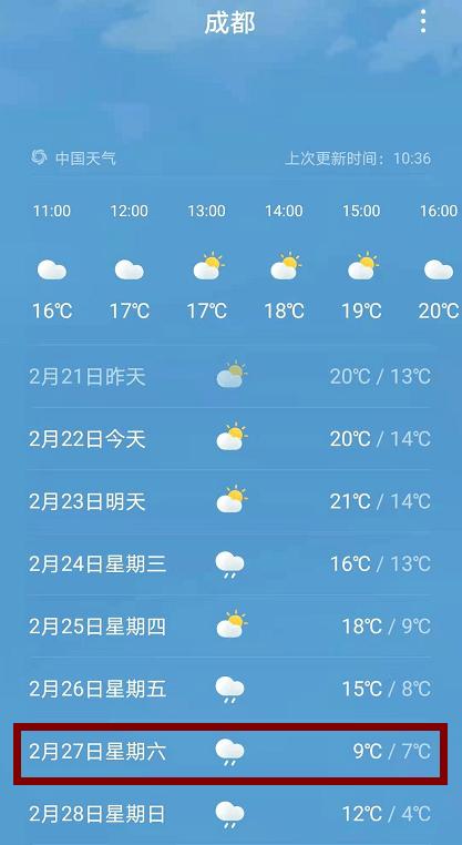 热到穿短袖?降温降雨已安排,周末最高温仅……