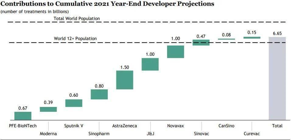 黑石2021年十大预测!