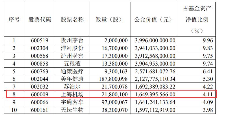 亏了12亿!千亿大白马业绩来了,一个月市值缩水380亿
