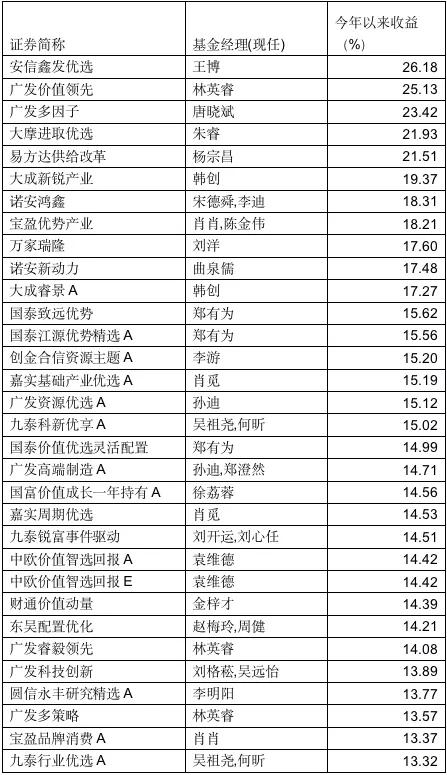 每经17点丨榴莲超过车厘子,成中国进口量最大水果;2020年度中国科学十大进展发布;138亿!海南自贸港新年首批重点项目集中签约