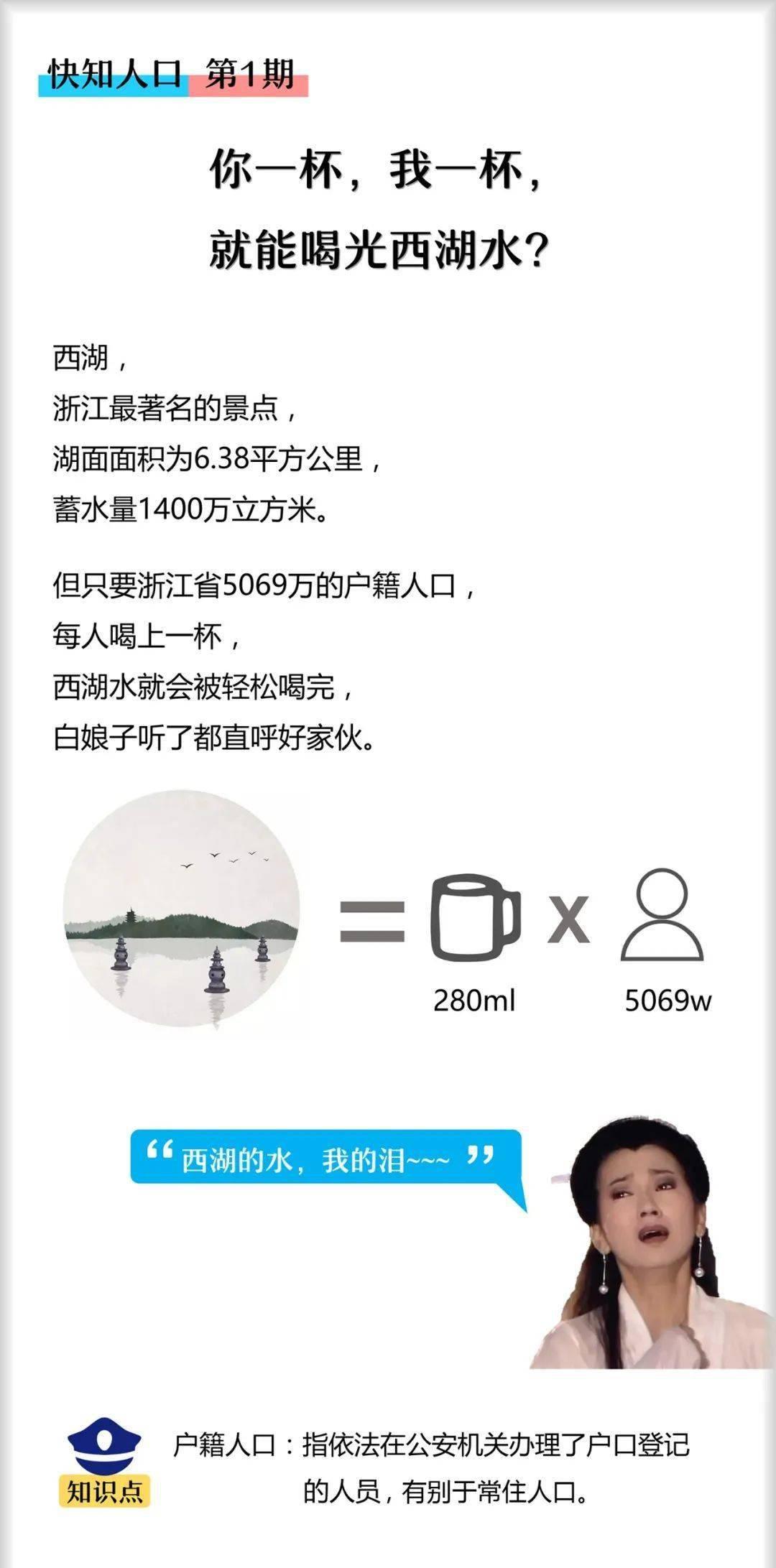 各省户籍人口_浙江省城市最新人口结构,杭甬婺青壮年比例最高、舟山衢州老龄