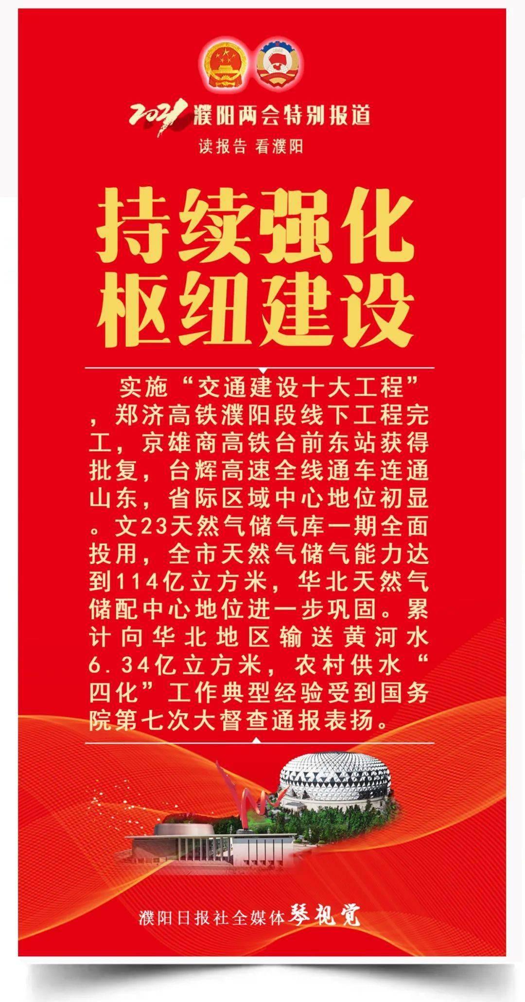 琴视觉丨听政府工作报告,为濮阳点赞!