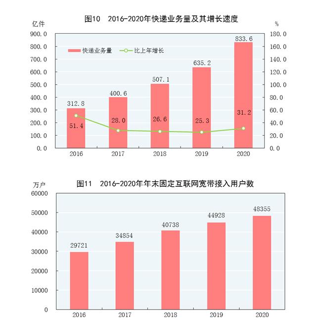 怀仁市2021年全年gdp_南宁2021年第一季度地区生产总值出炉