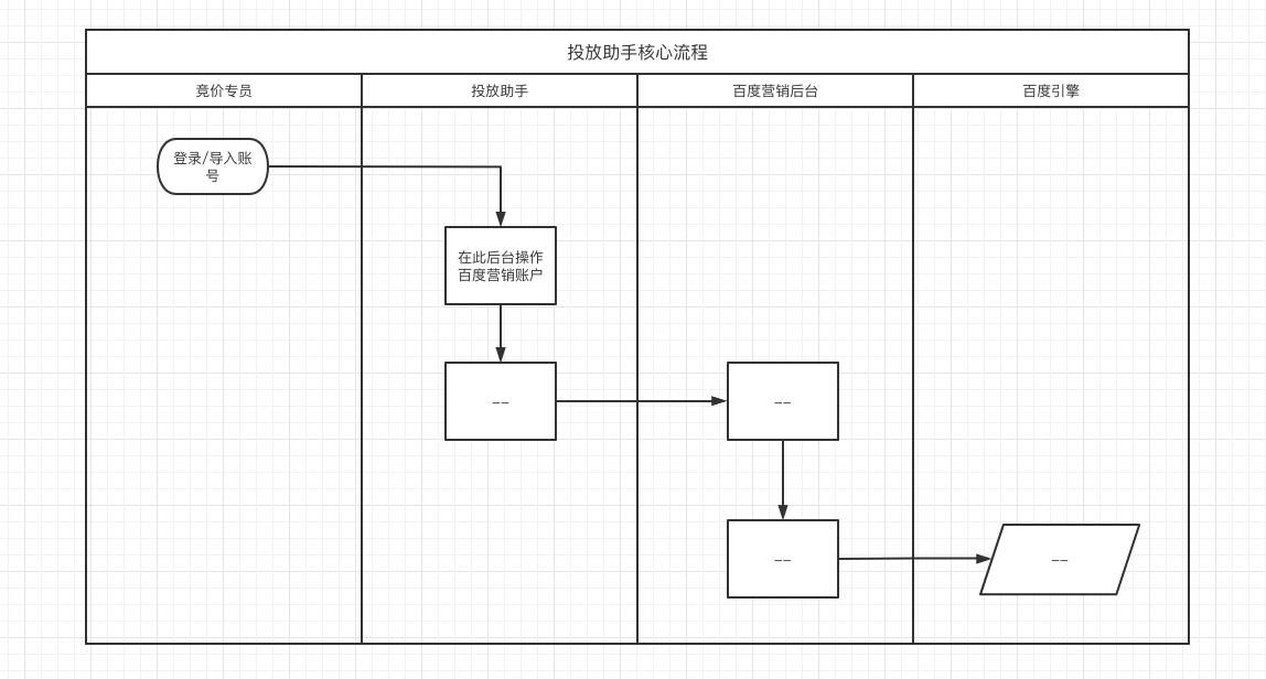 案例分析:工具型产品如何从0开始?